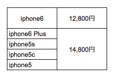 apple修理代