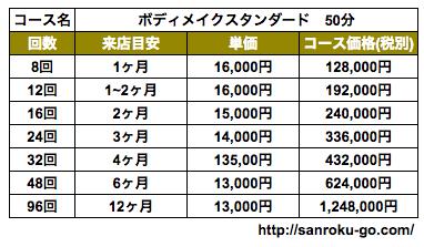 【ライザップ】ボディメイクスタンダード 50分