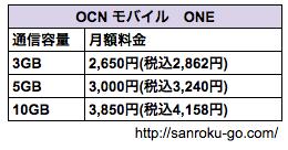 ocn%e3%83%a2%e3%83%8f%e3%82%99%e3%82%a4%e3%83%abone