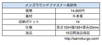 joggo-%e3%83%a9%e3%82%a6%e3%83%b3%e3%83%88%e3%82%99%e5%9e%8b
