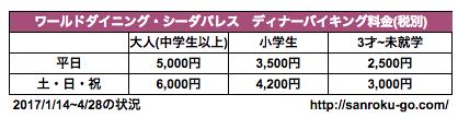 ワールドダイニング・シーダパレス ディナーバイキング料金(税別)